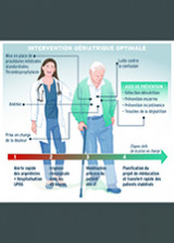 Femoral neck fractures in elderly subjects: key principles of perioperative geriatric care